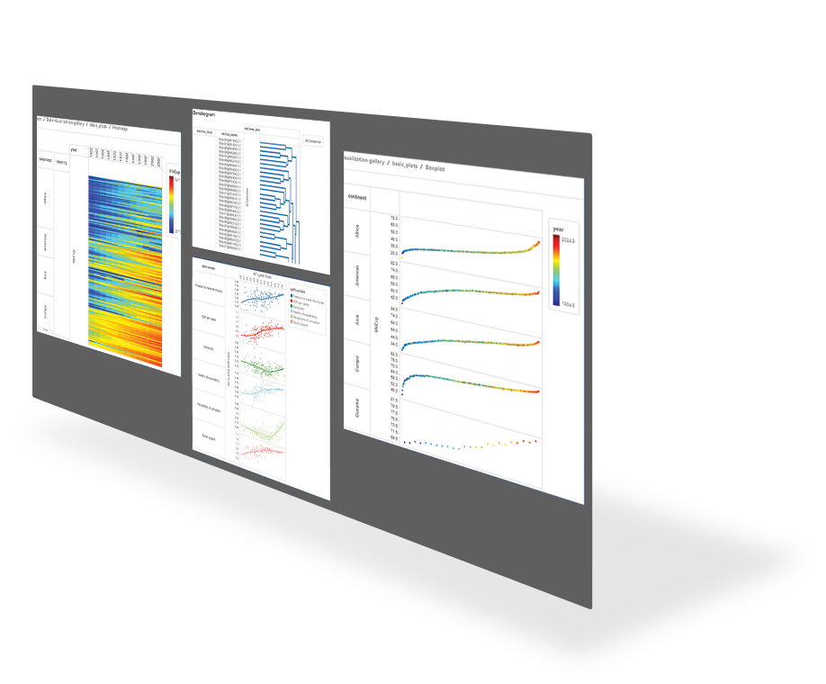 incyt247 high dimensional flow cytometry data analysis software